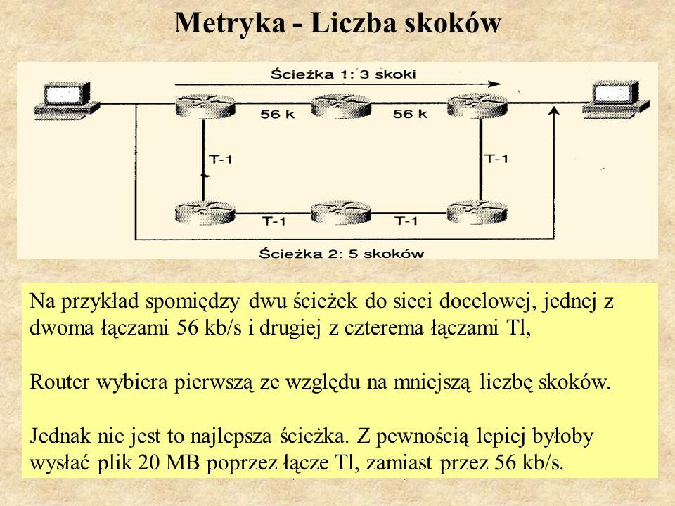 Metryka - Liczba skoków