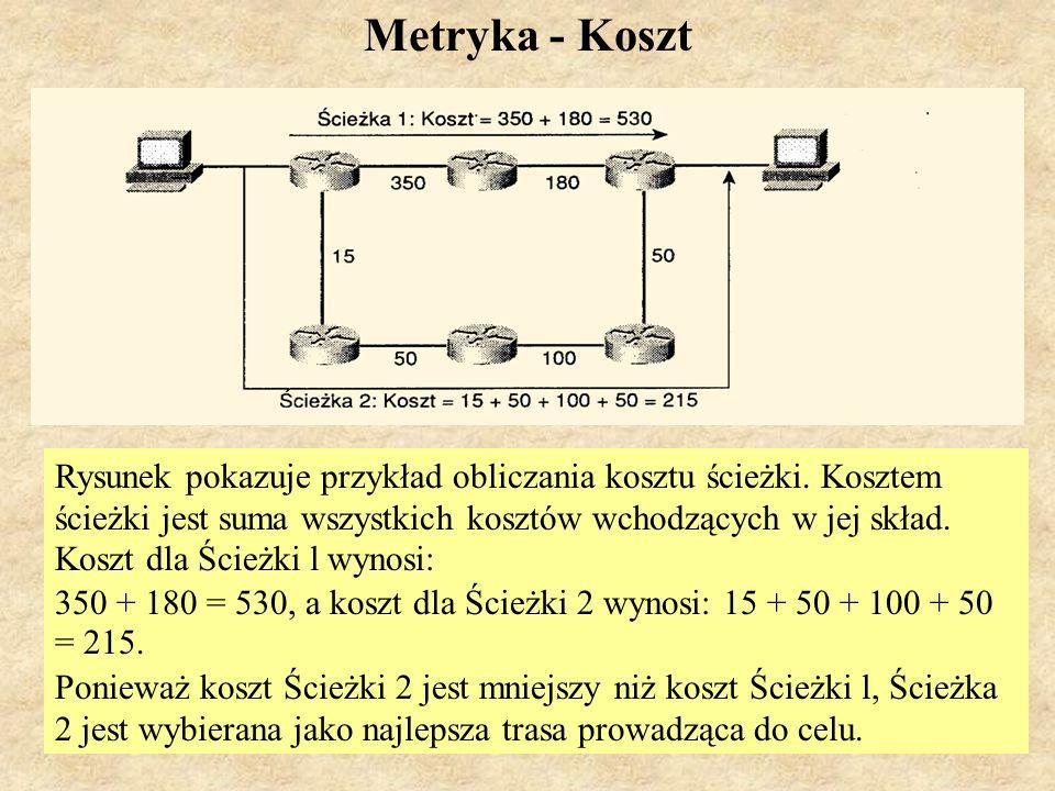 Metryka - Koszt
