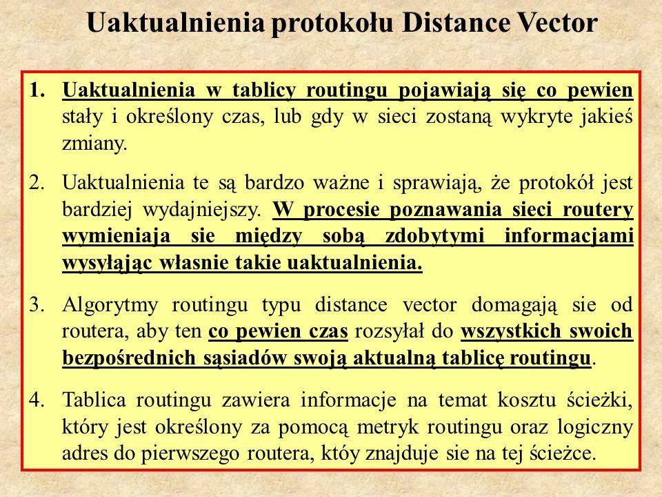 Uaktualnienia protokołu Distance Vector