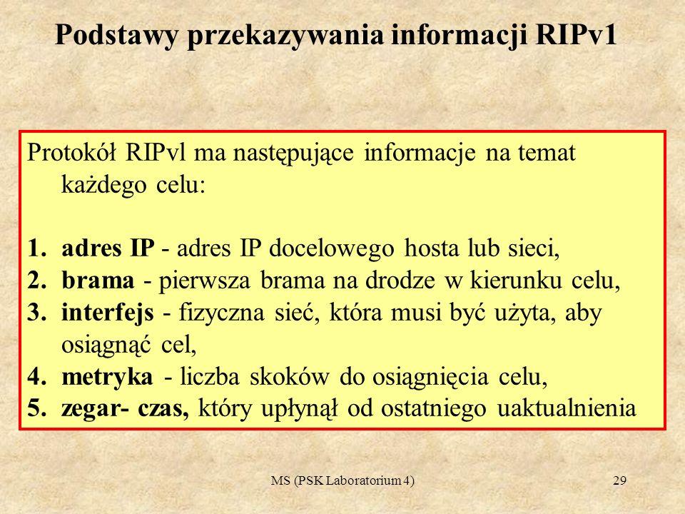 Podstawy przekazywania informacji RIPv1