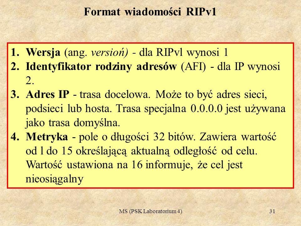 Format wiadomości RIPv1