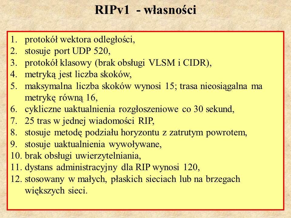RIPv1 - własności protokół wektora odległości, stosuje port UDP 520,