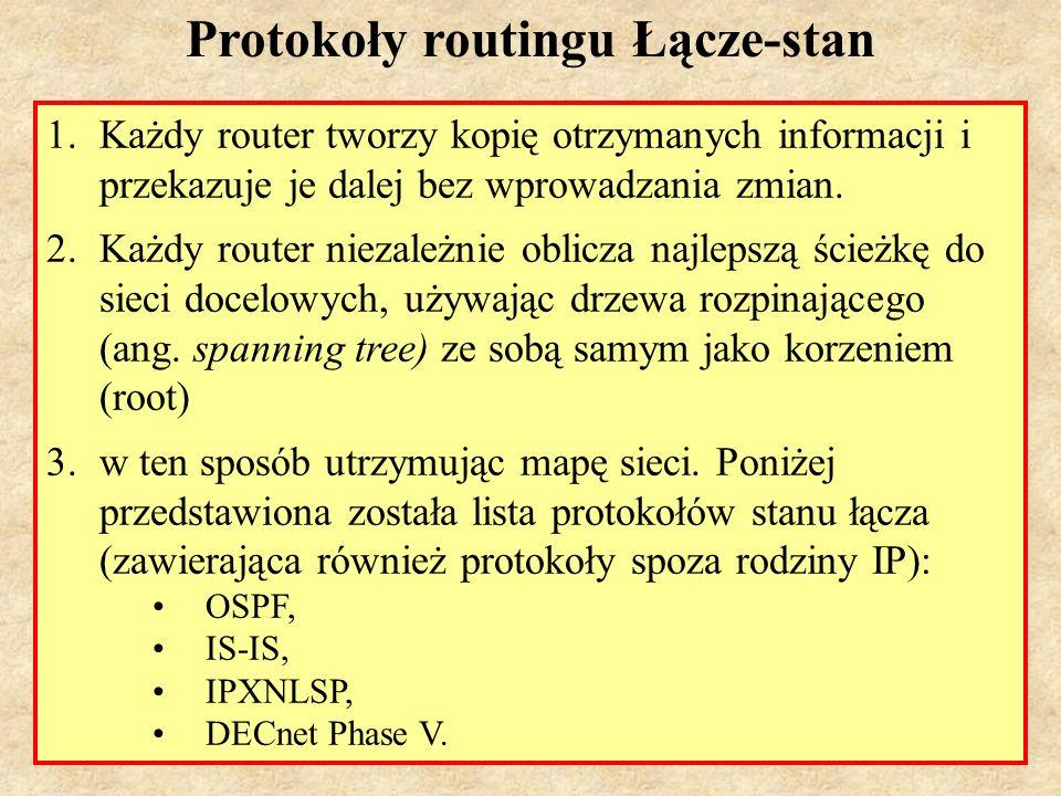 Protokoły routingu Łącze-stan