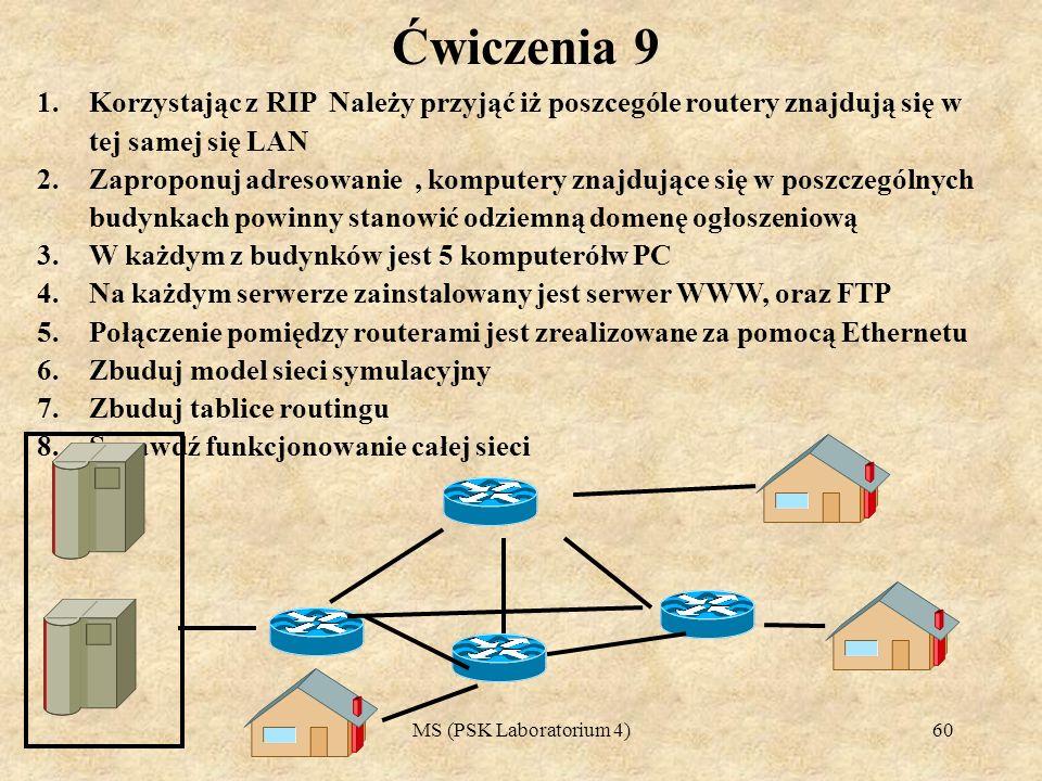 Ćwiczenia 9 Korzystając z RIP Należy przyjąć iż poszcególe routery znajdują się w tej samej się LAN.