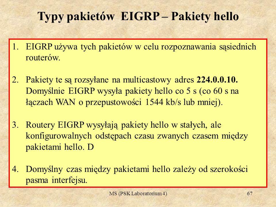 Typy pakietów EIGRP – Pakiety hello