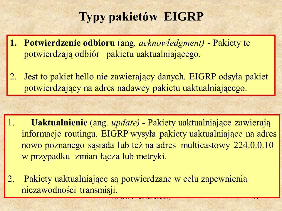 Typy pakietów EIGRP Potwierdzenie odbioru (ang. acknowledgment) - Pakiety te potwierdzają odbiór pakietu uaktualniającego.