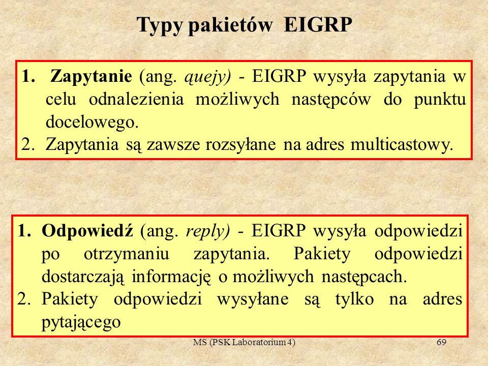 Typy pakietów EIGRPZapytanie (ang. ąuejy) - EIGRP wysyła zapytania w celu odnalezienia możliwych następców do punktu docelowego.