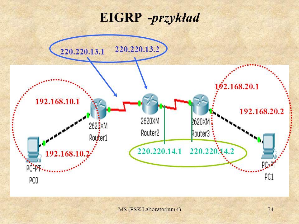 EIGRP -przykład 220.220.13.1. 220.220.13.2. 192.168.20.1. 192.168.10.1. 192.168.20.2. 220.220.14.1.