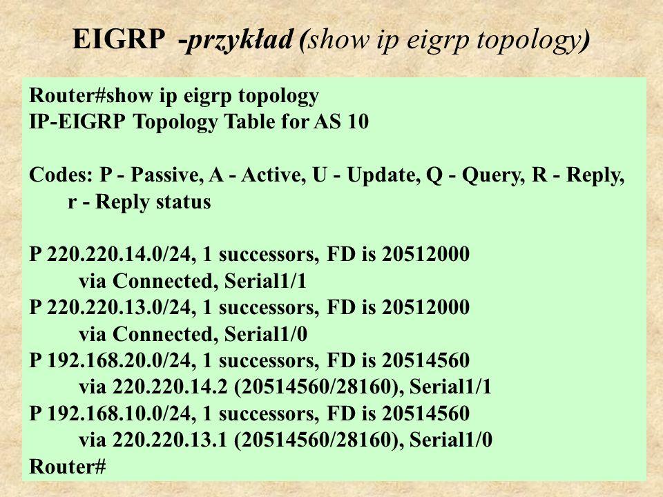 EIGRP -przykład (show ip eigrp topology)
