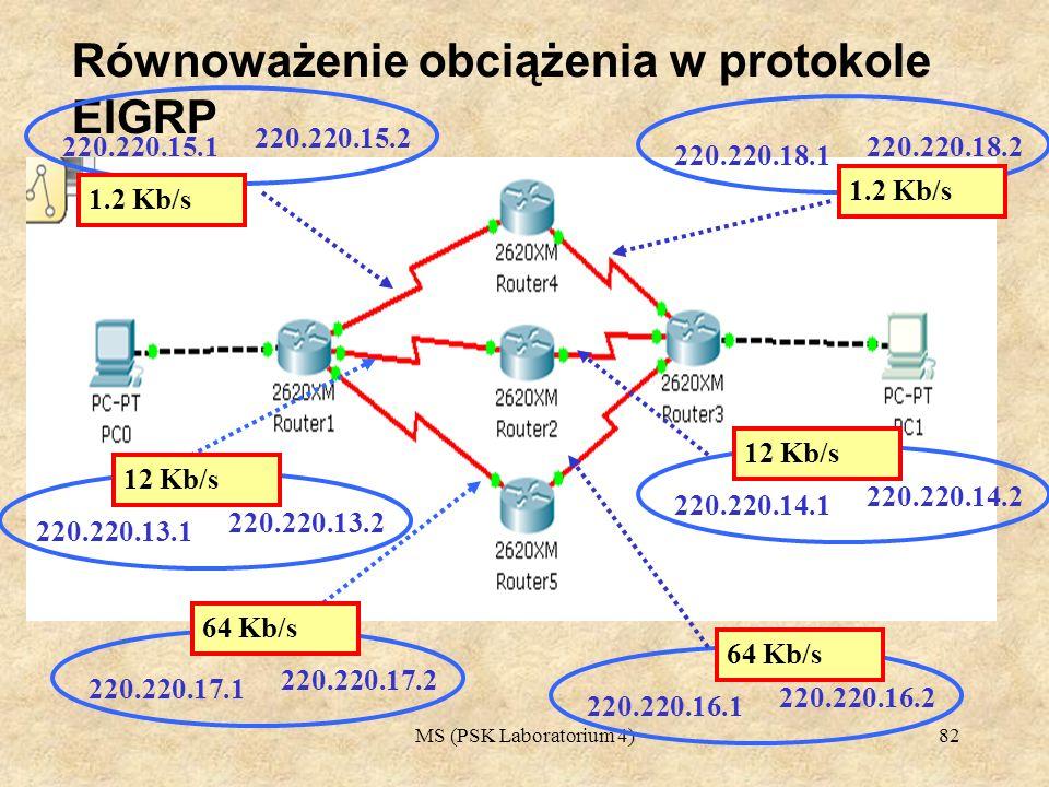Równoważenie obciążenia w protokole EIGRP