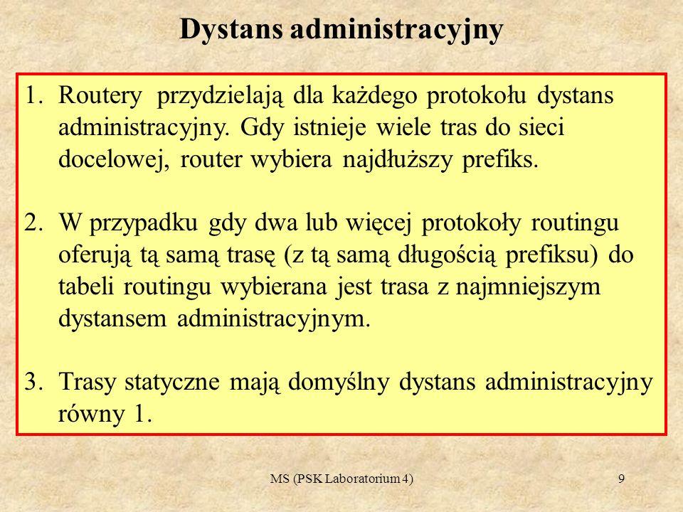 Dystans administracyjny