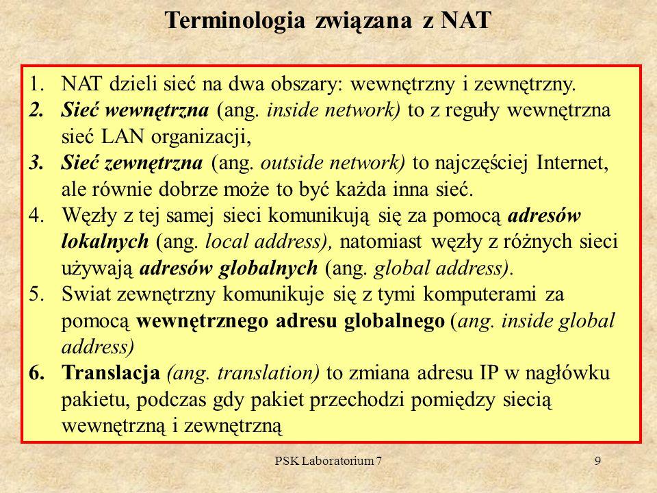 Terminologia związana z NAT