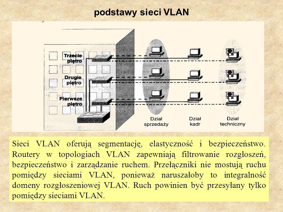 podstawy sieci VLAN