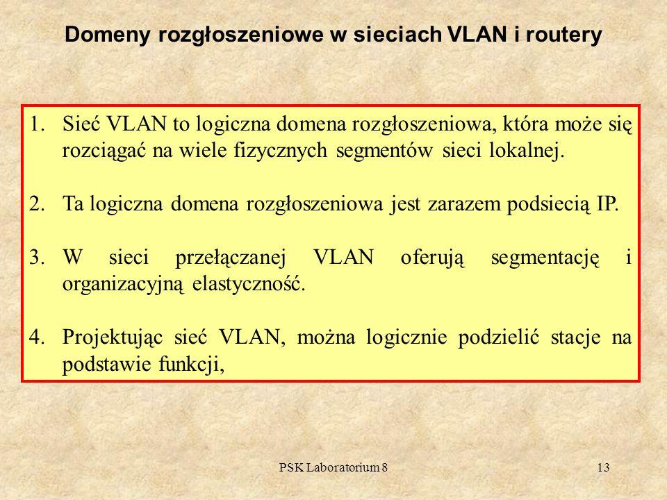 Domeny rozgłoszeniowe w sieciach VLAN i routery