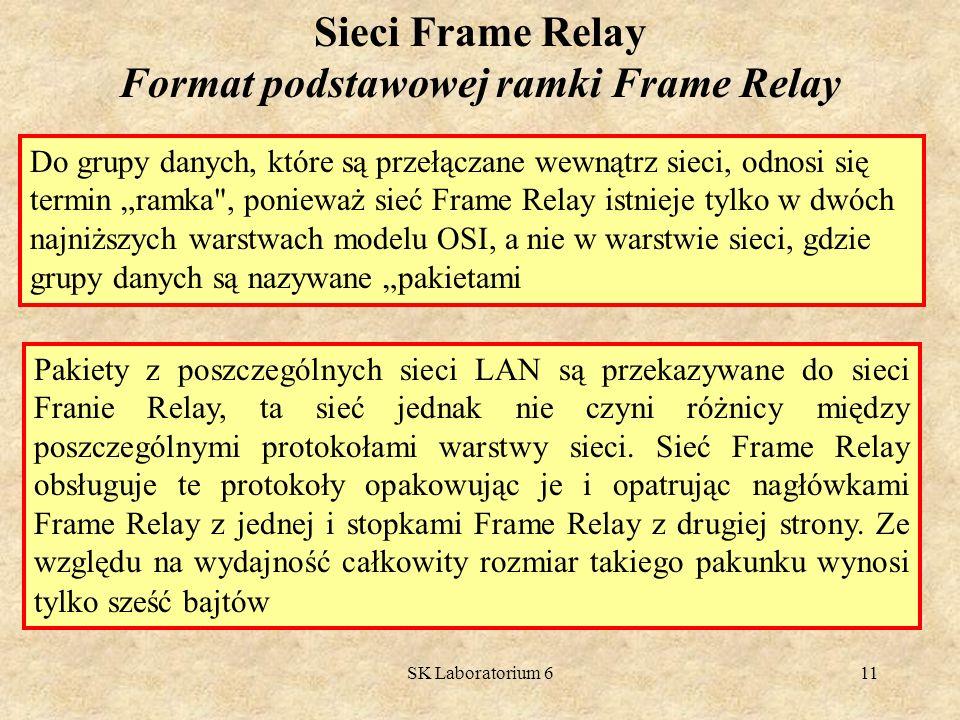 Format podstawowej ramki Frame Relay