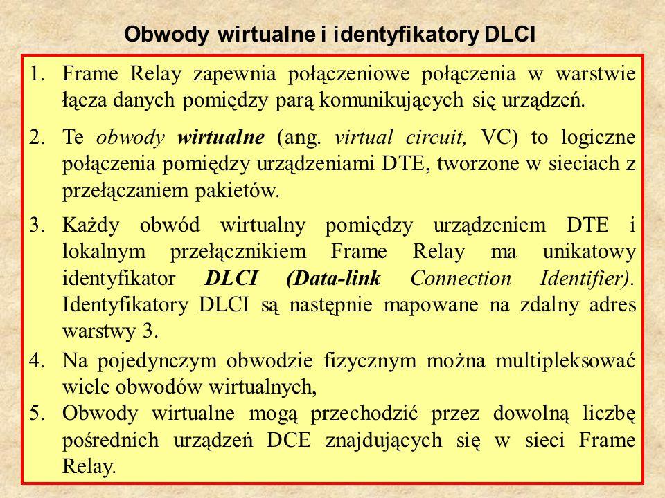 Obwody wirtualne i identyfikatory DLCI
