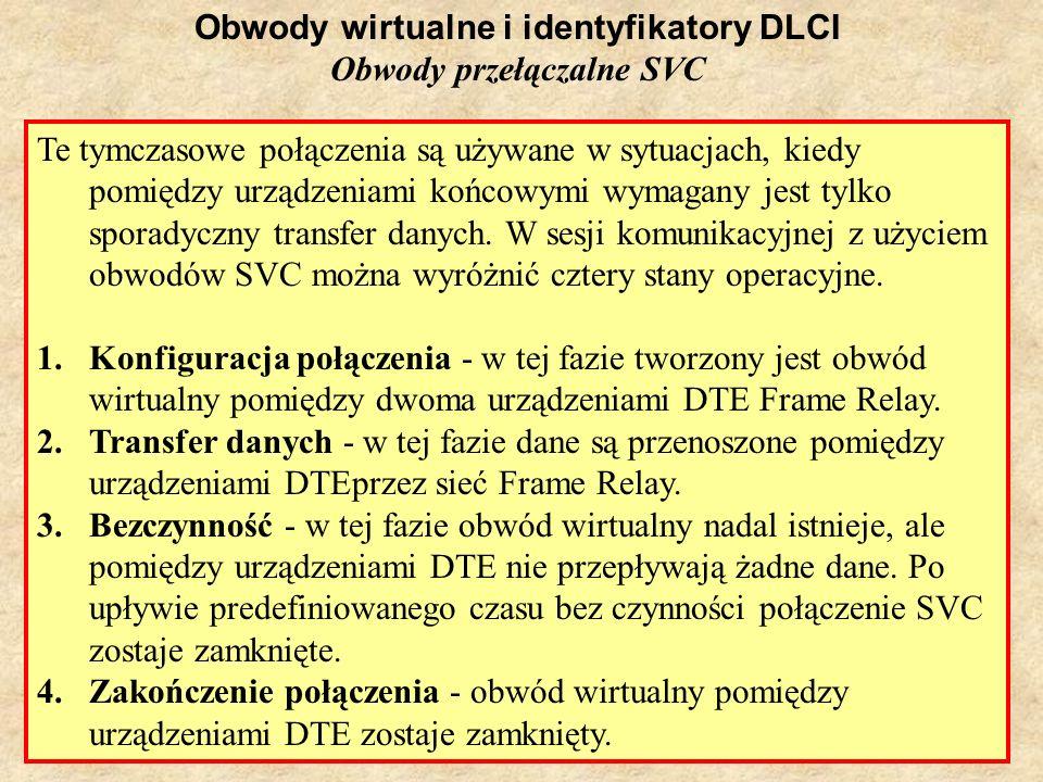 Obwody wirtualne i identyfikatory DLCI Obwody przełączalne SVC