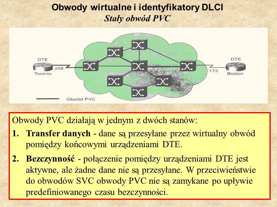 Obwody wirtualne i identyfikatory DLCI Stały obwód PVC