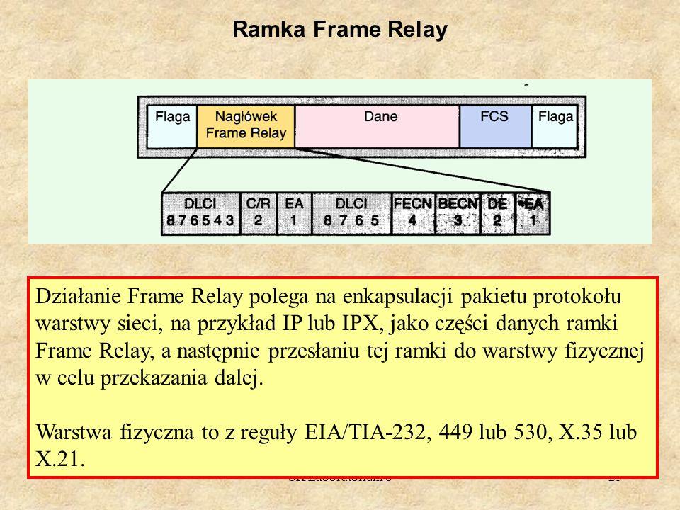 Warstwa fizyczna to z reguły EIA/TIA-232, 449 lub 530, X.35 lub X.21.