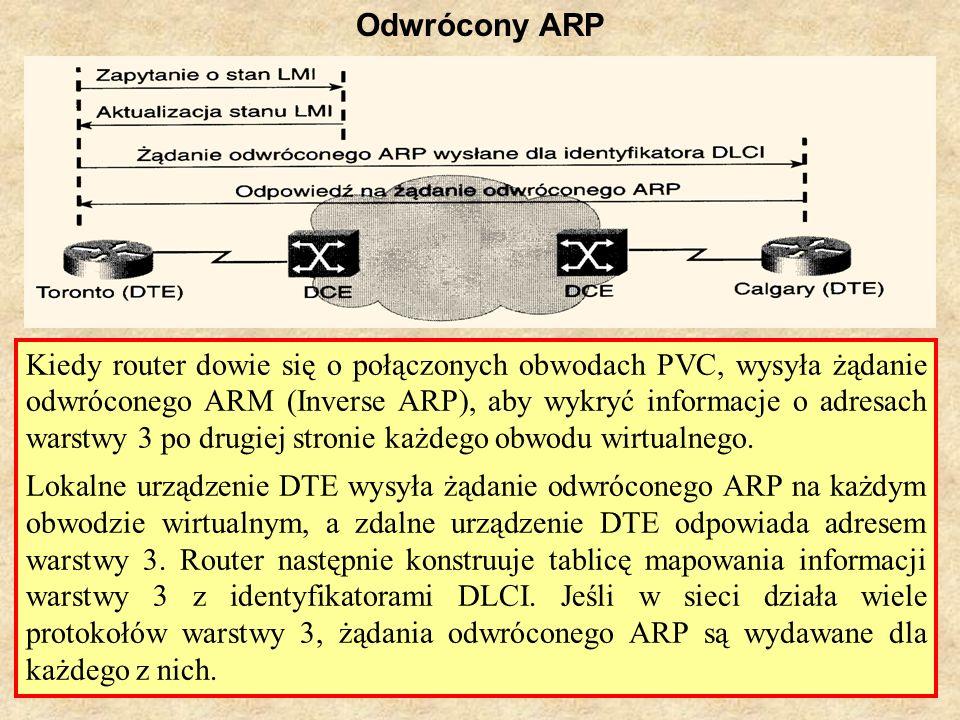 Odwrócony ARP