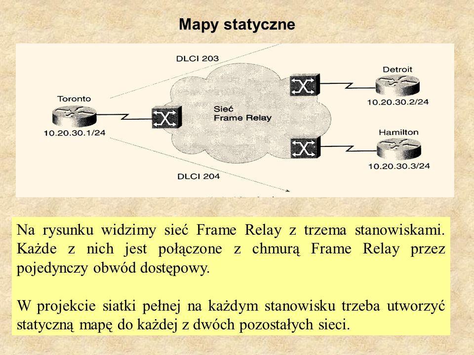Mapy statyczne