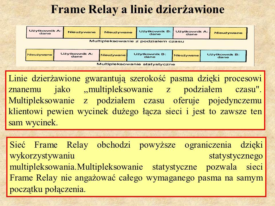 Frame Relay a linie dzierżawione