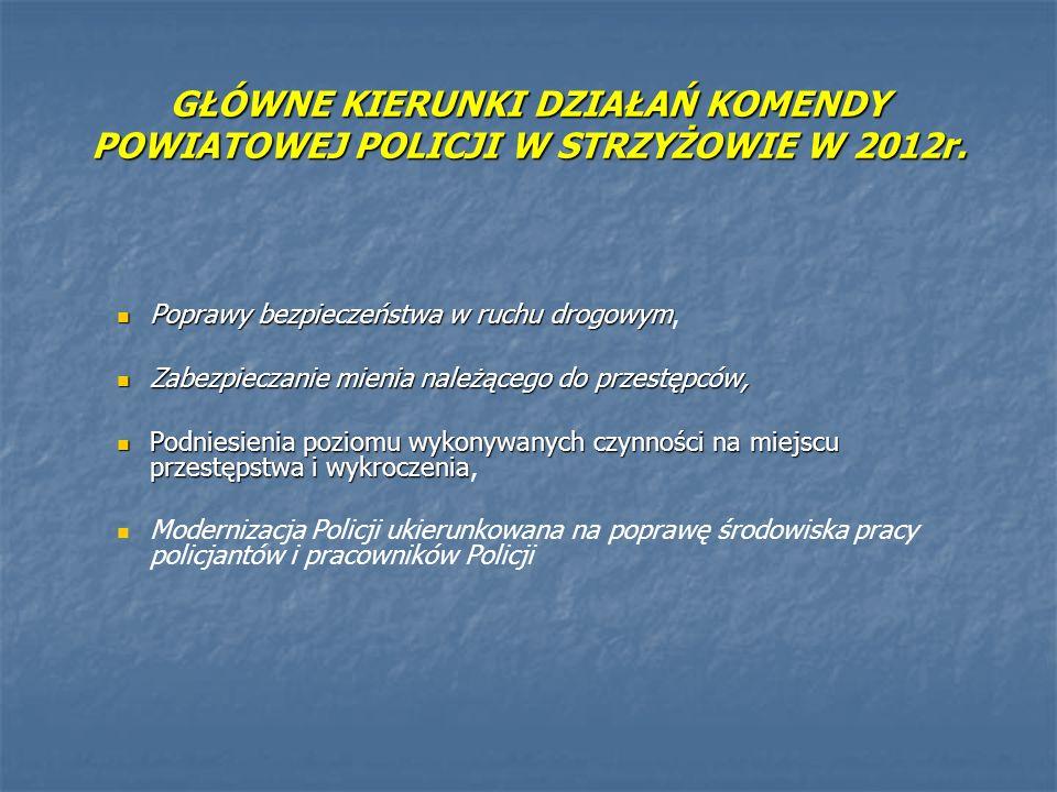GŁÓWNE KIERUNKI DZIAŁAŃ KOMENDY POWIATOWEJ POLICJI W STRZYŻOWIE W 2012r.