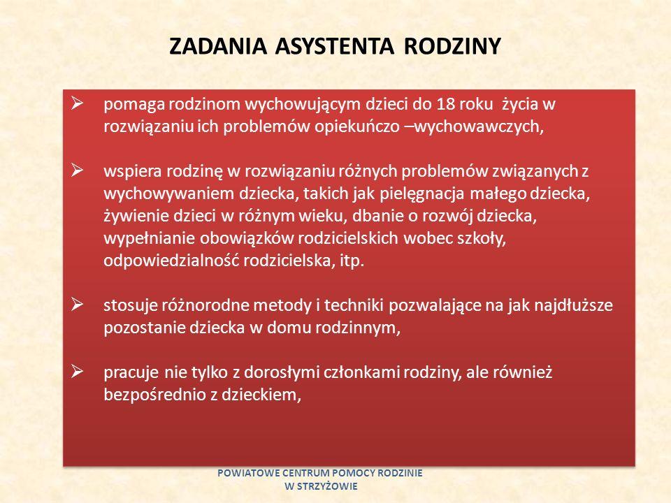 ZADANIA ASYSTENTA RODZINY