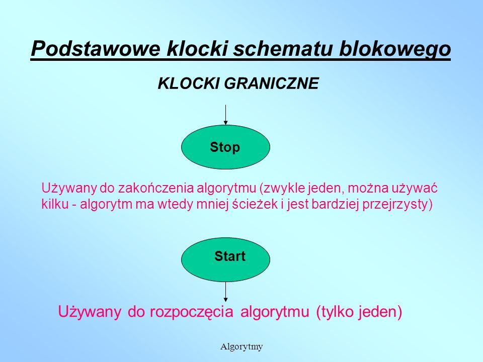 Podstawowe klocki schematu blokowego