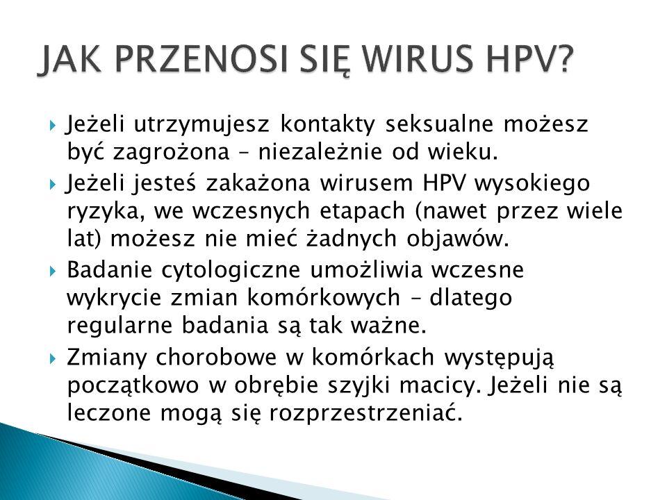 JAK PRZENOSI SIĘ WIRUS HPV