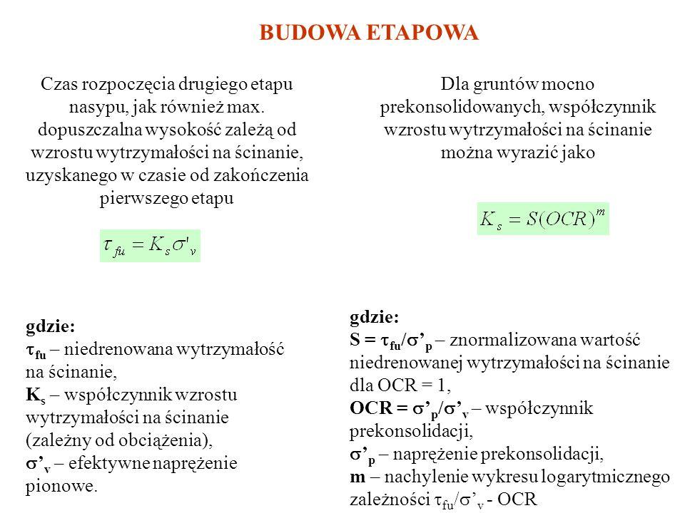BUDOWA ETAPOWA