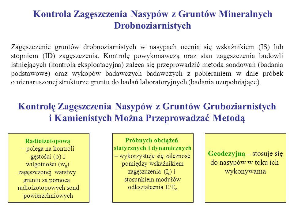 Kontrola Zagęszczenia Nasypów z Gruntów Mineralnych Drobnoziarnistych