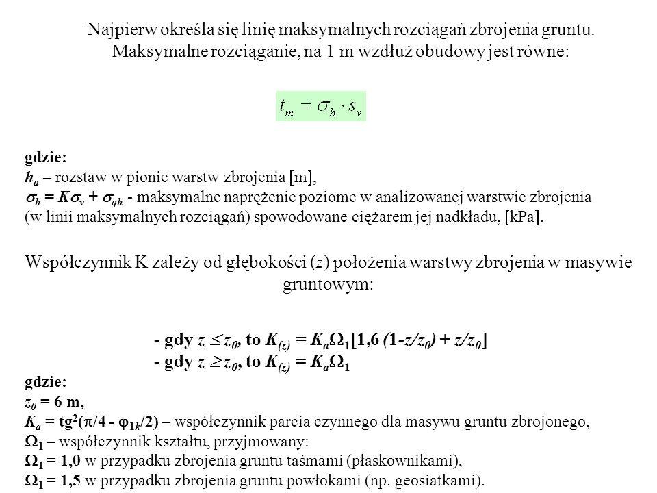 - gdy z  z0, to K(z) = Ka11,6 (1-z/z0) + z/z0