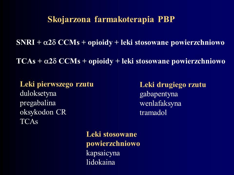 Skojarzona farmakoterapia PBP