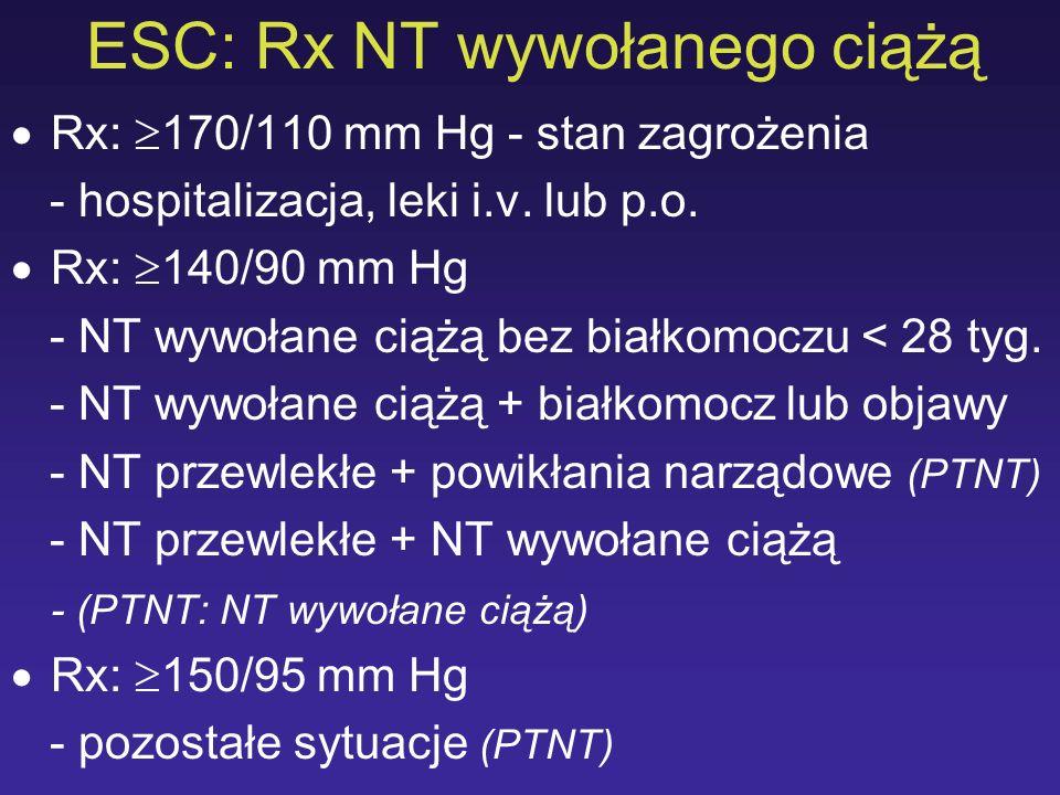 ESC: Rx NT wywołanego ciążą