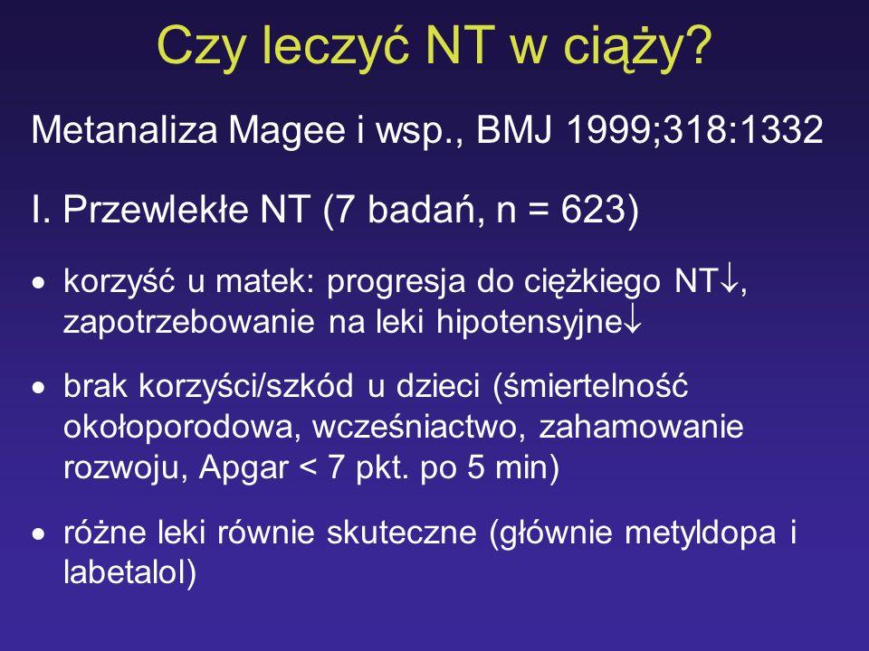 Czy leczyć NT w ciąży Metanaliza Magee i wsp., BMJ 1999;318:1332