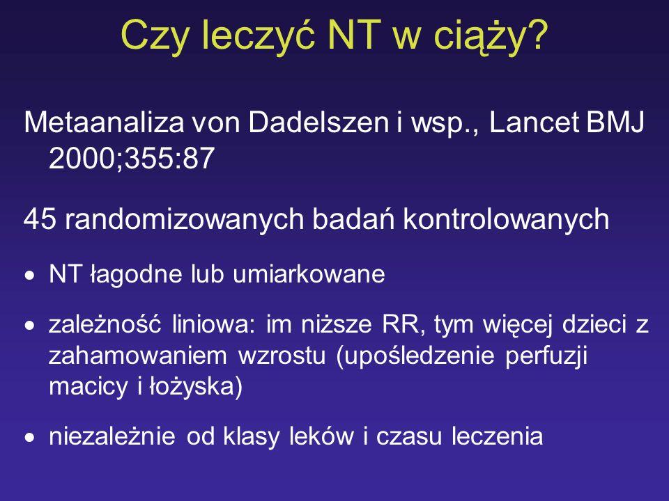 Czy leczyć NT w ciąży Metaanaliza von Dadelszen i wsp., Lancet BMJ 2000;355:87. 45 randomizowanych badań kontrolowanych.