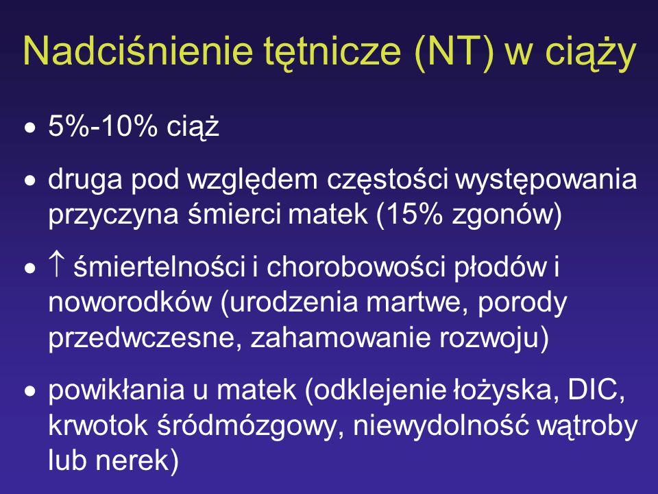 Nadciśnienie tętnicze (NT) w ciąży