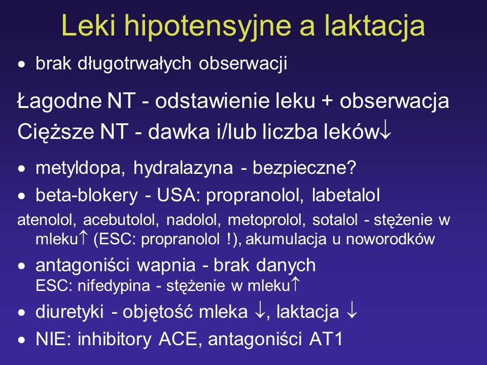 Leki hipotensyjne a laktacja