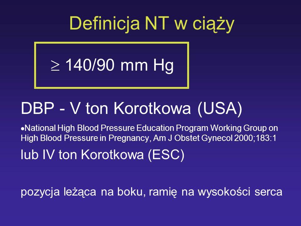 Definicja NT w ciąży  140/90 mm Hg DBP - V ton Korotkowa (USA)