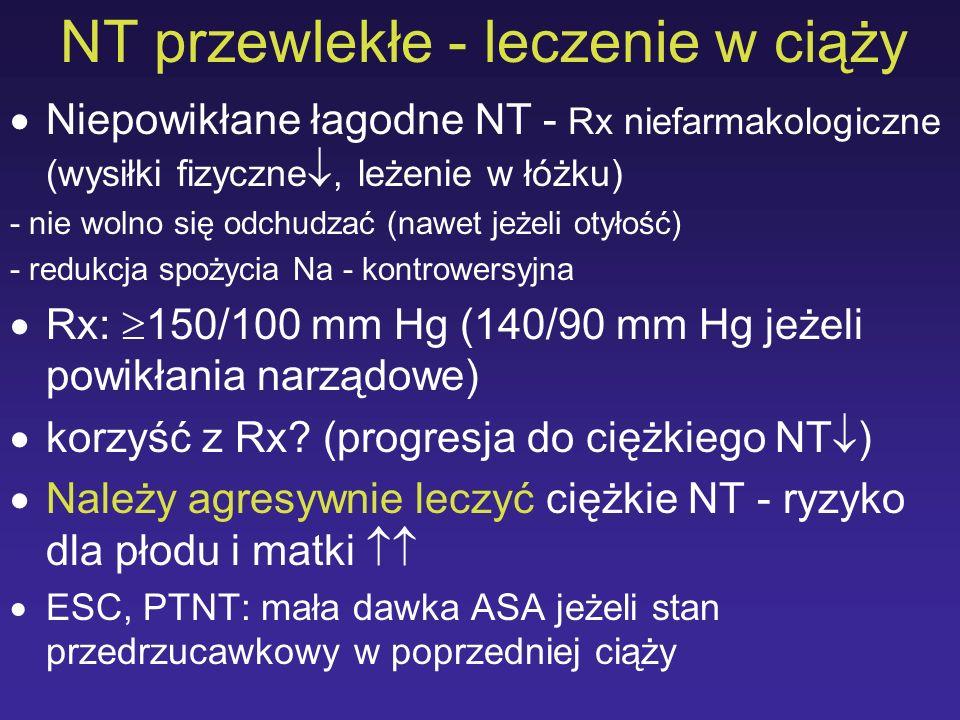 NT przewlekłe - leczenie w ciąży