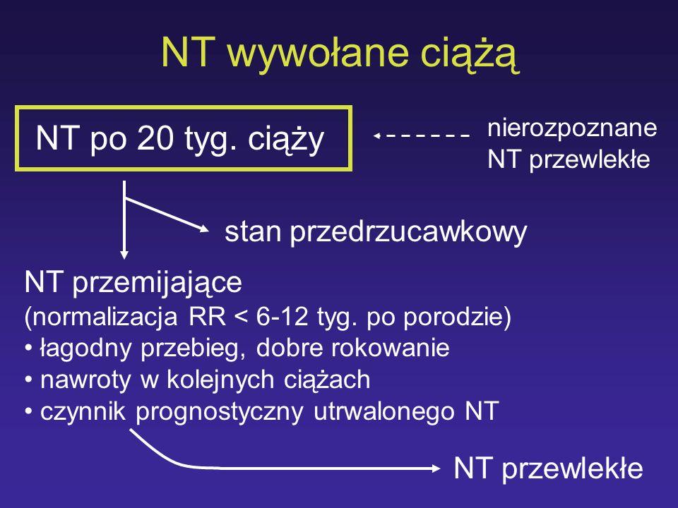 NT wywołane ciążą NT po 20 tyg. ciąży stan przedrzucawkowy