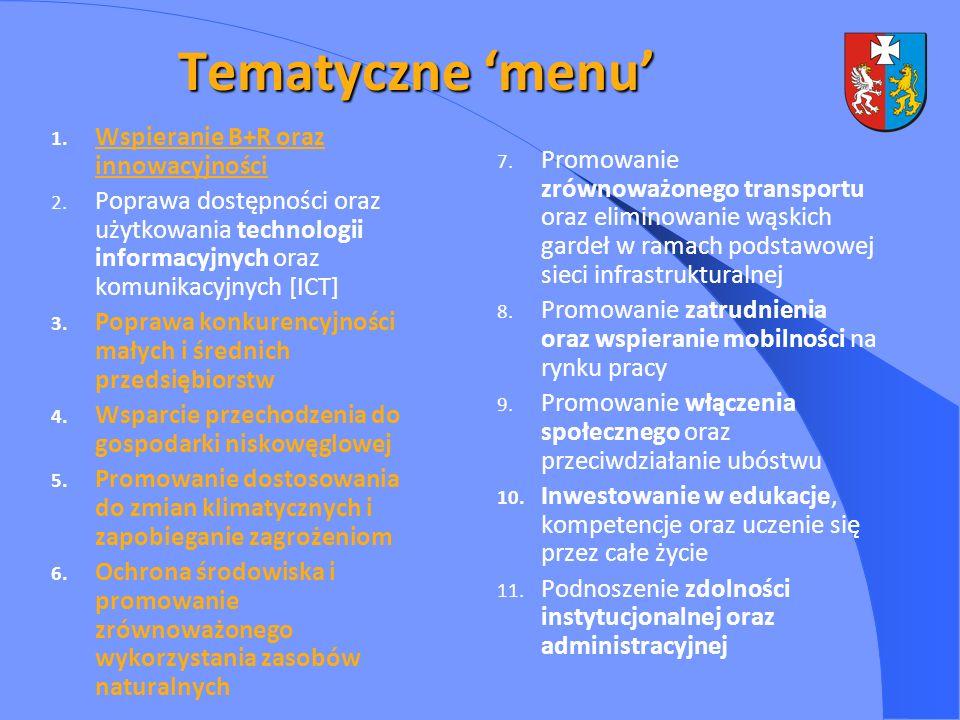 Tematyczne 'menu' Wspieranie B+R oraz innowacyjności