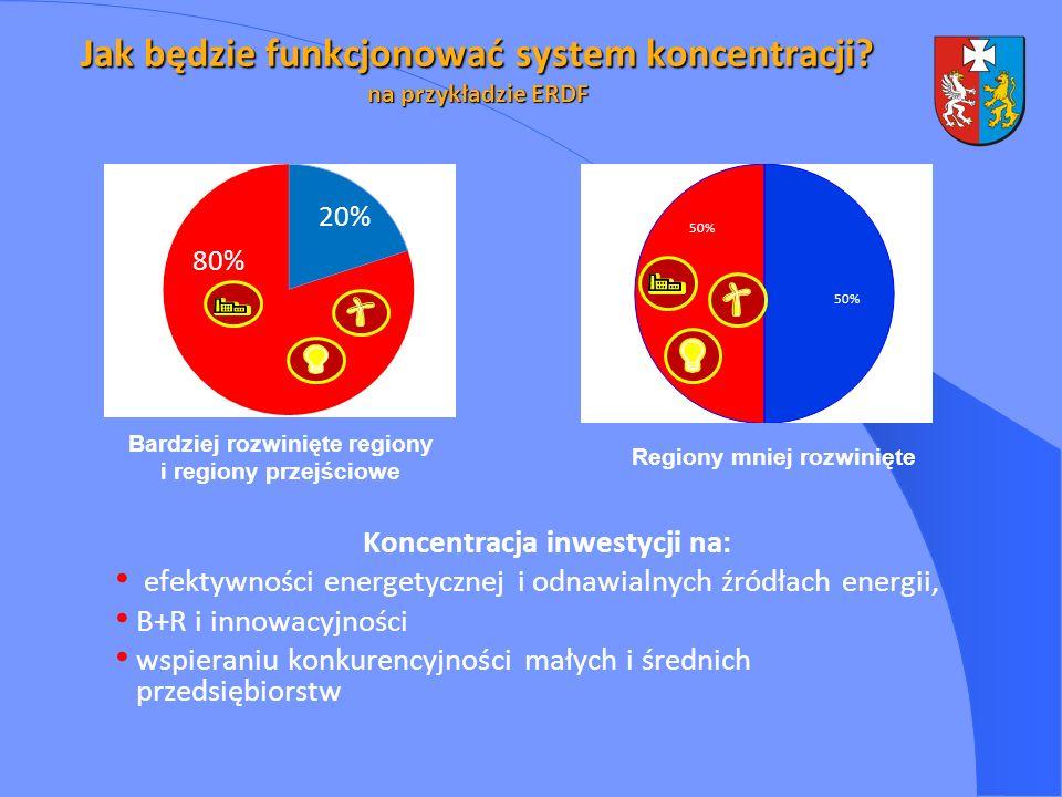Jak będzie funkcjonować system koncentracji na przykładzie ERDF