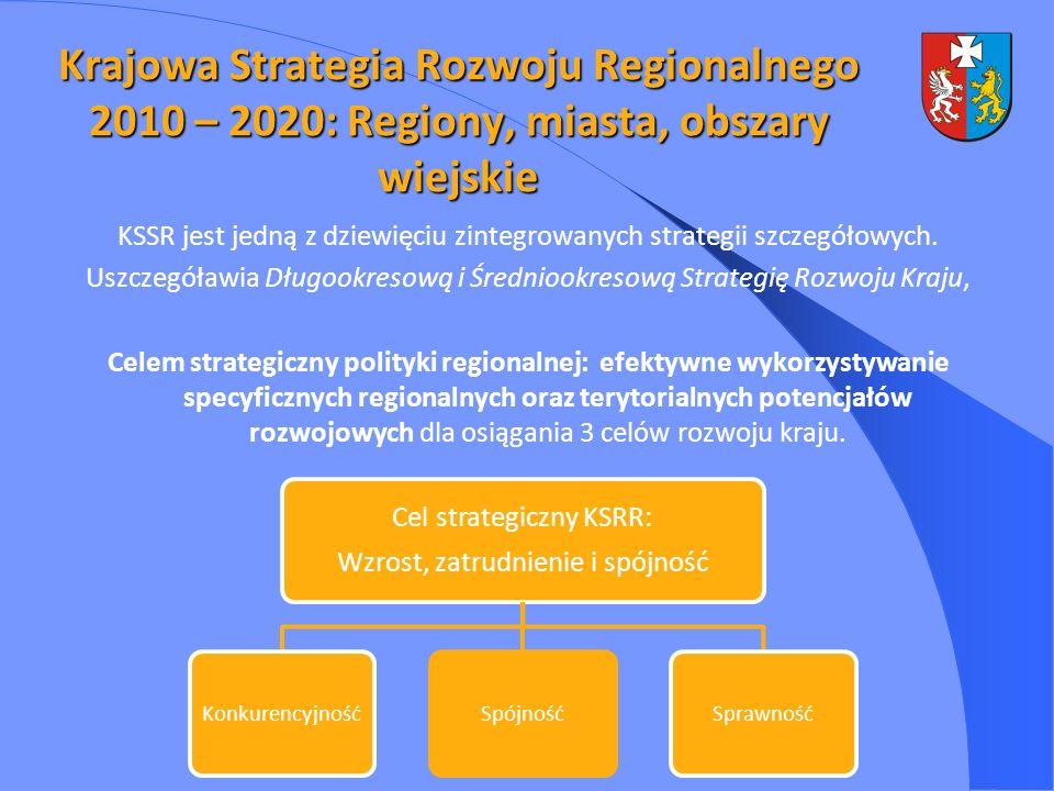 Krajowa Strategia Rozwoju Regionalnego 2010 – 2020: Regiony, miasta, obszary wiejskie