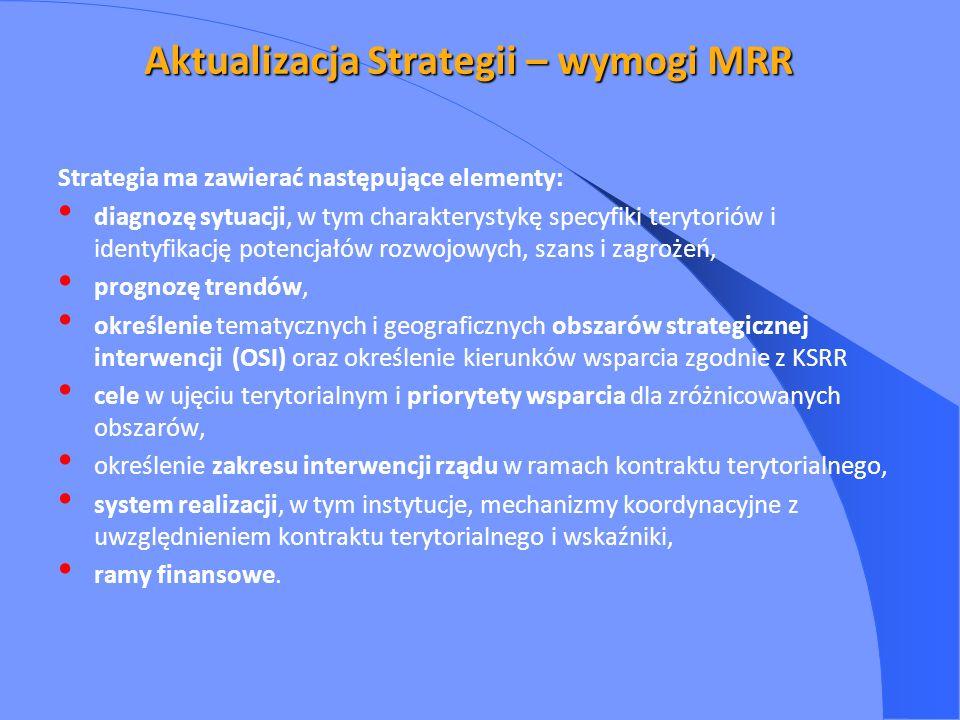 Aktualizacja Strategii – wymogi MRR
