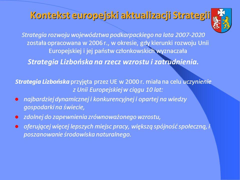 Kontekst europejski aktualizacji Strategii