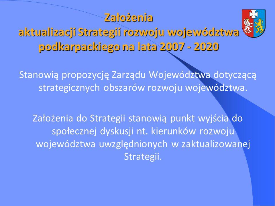 Założenia aktualizacji Strategii rozwoju województwa podkarpackiego na lata 2007 - 2020