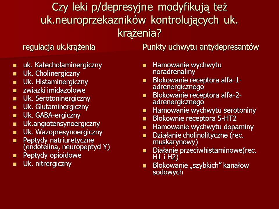 Czy leki p/depresyjne modyfikują też uk