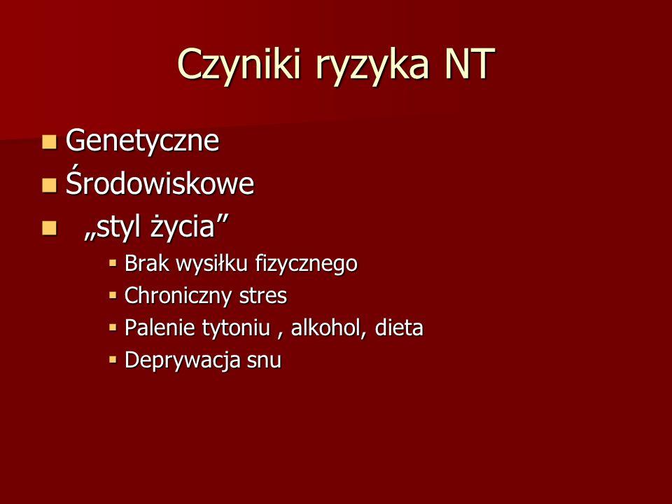 """Czyniki ryzyka NT Genetyczne Środowiskowe """"styl życia"""